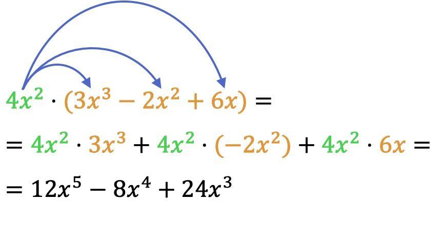multiplicacion de un polinomio por un monomio